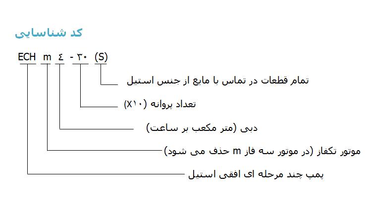 پمپ افتی طبقاتی استیل (ECH)
