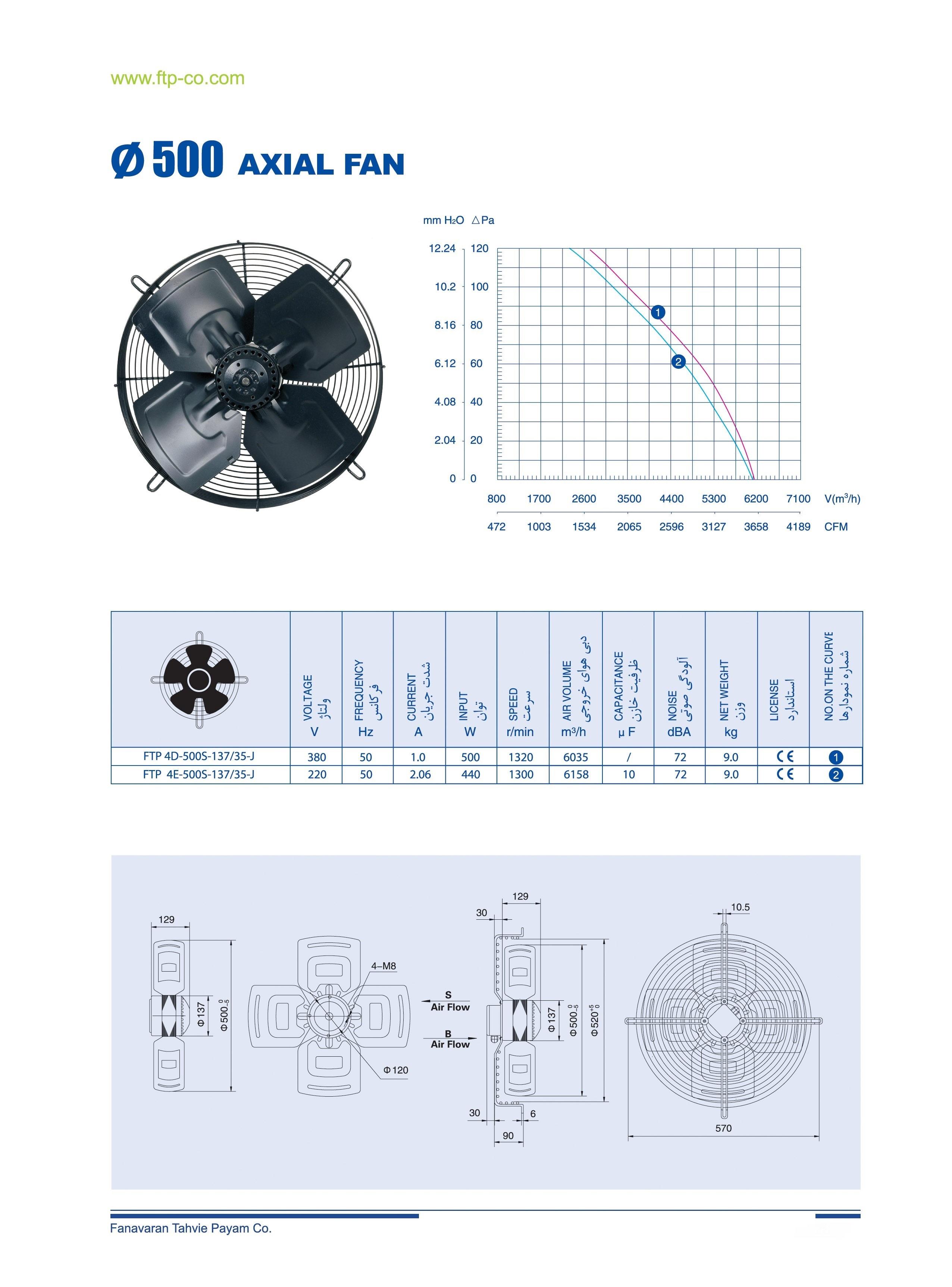 Ftp Fan 500-137/35-j